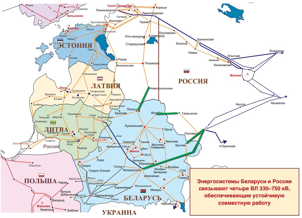 Союзная энергетика