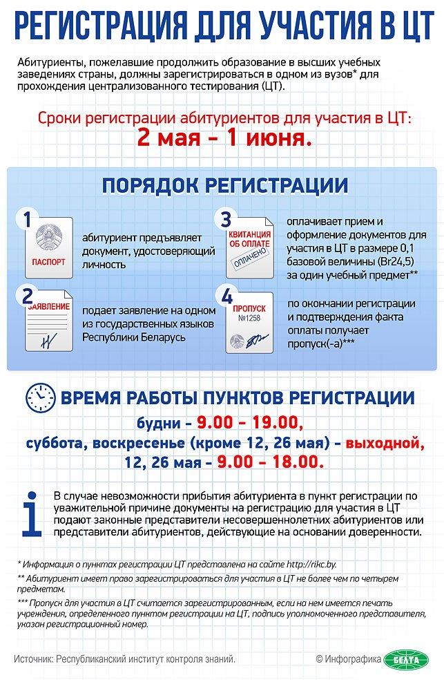 регистрация на ЦТ