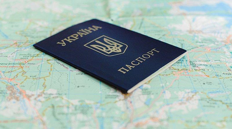 венгерское гражданство