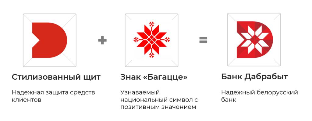 Новый логотип банка. Изображение: mmbank.by
