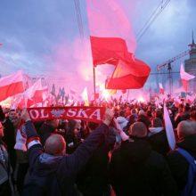 Поддержка польского национализма со стороны США угрожает Беларуси