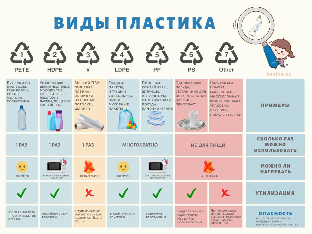 отказ от пластиковой упаковки