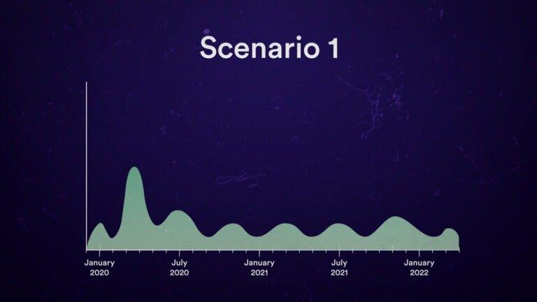 covid-19-scenary-1