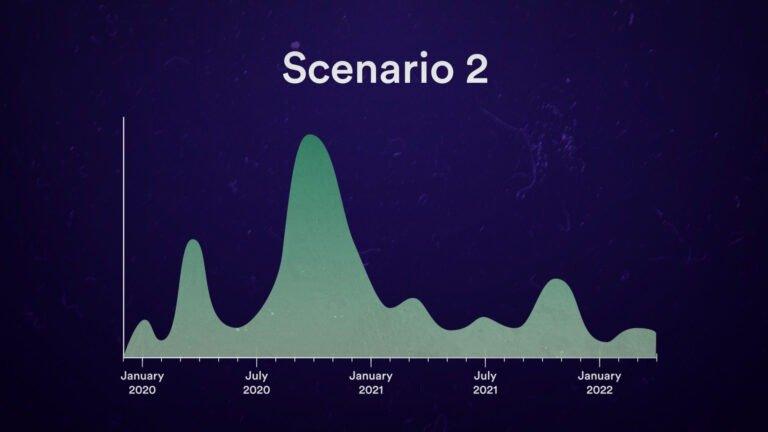 covid-19-scenary-2