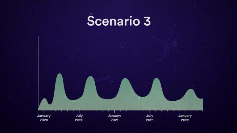 covid-19-scenary-3